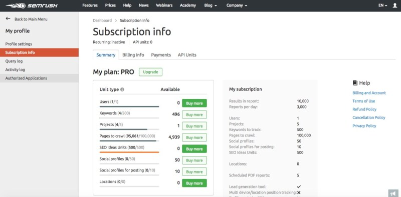 semrush subscription info tab
