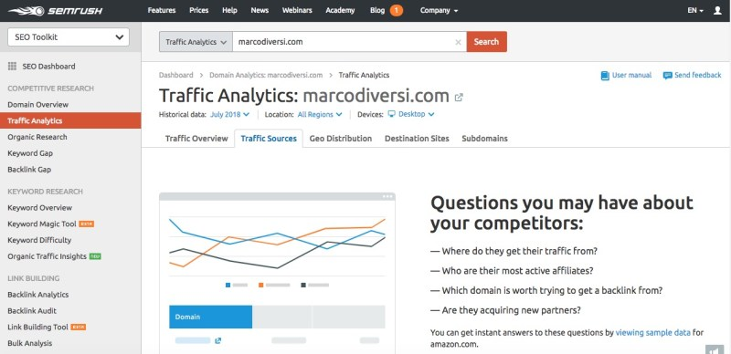 traffic analytics on semrush pro