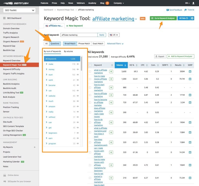 The Definitive Guide for Semrush Keyword Magic Tool