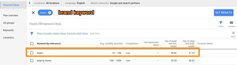 brand keyword cost