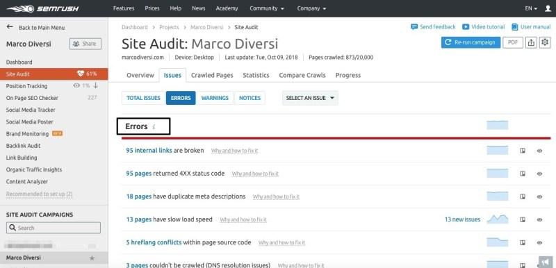 semrush site audit errori
