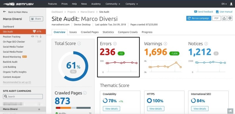 strumento site audit panoramica