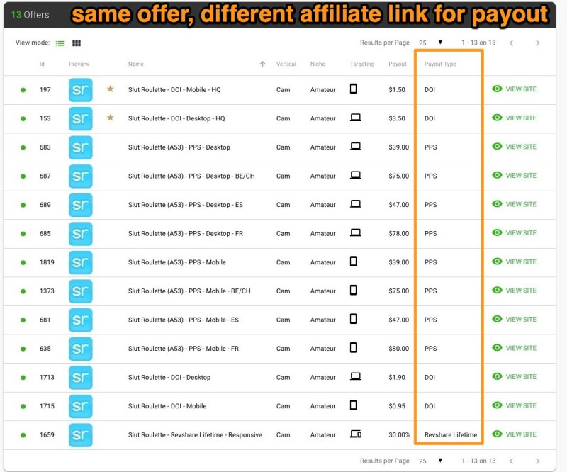 same offer different payout