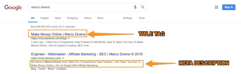 title and meta description on the serp