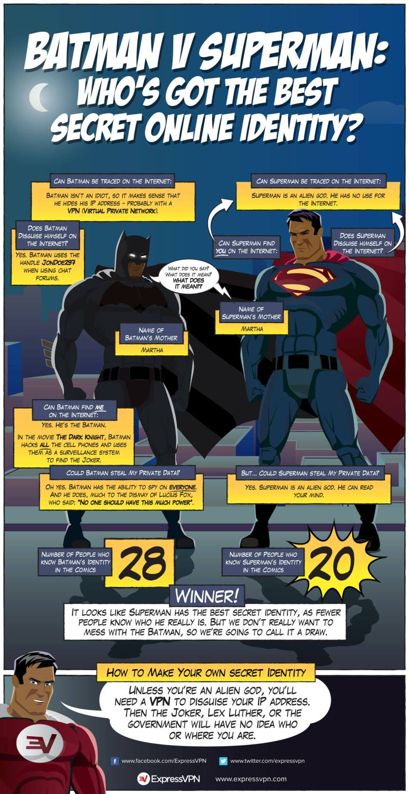 batman and superman are nothing compared to expressvpn for security