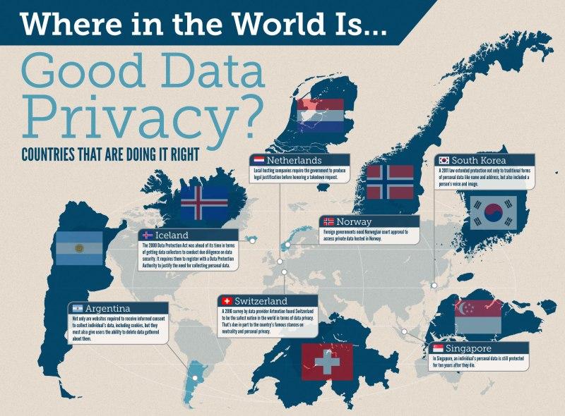 buoni paesi sulla privacy dei dati