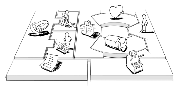 business-model-canvas-3D
