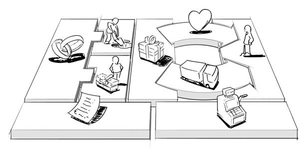 business-model-canvas-3D
