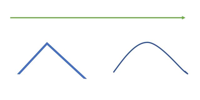 recortar curvas.png