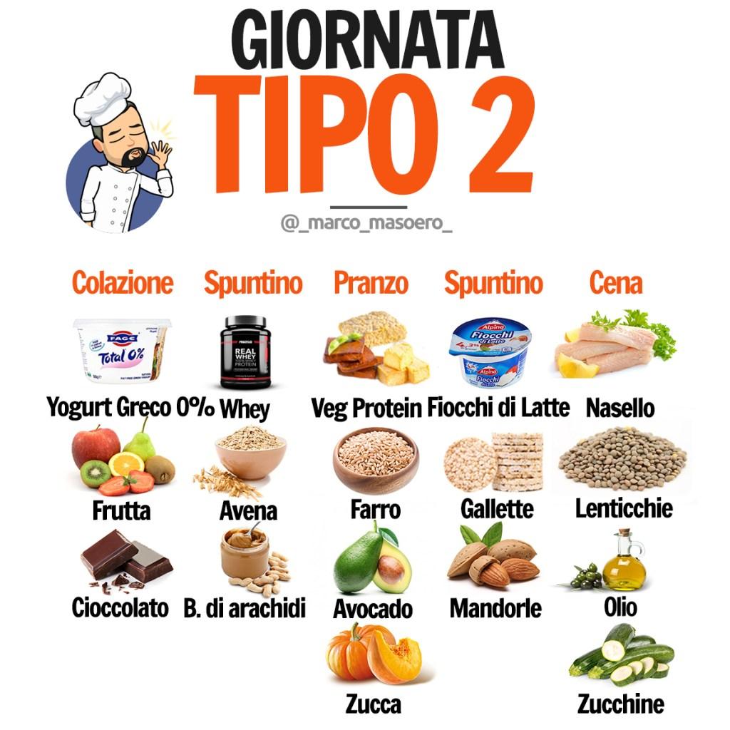 GIORNATATIPO2
