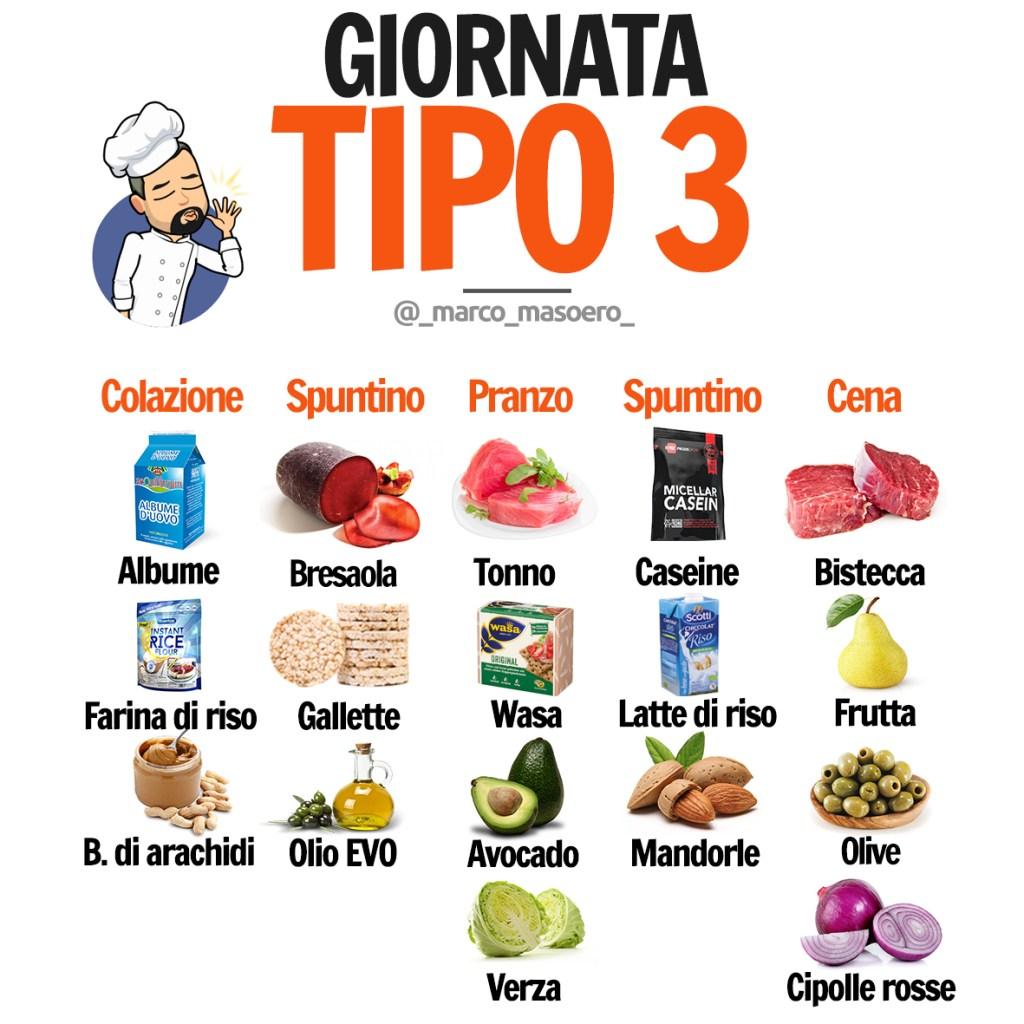 GIORNATATIPO3