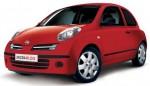 Nissan Micra Blog