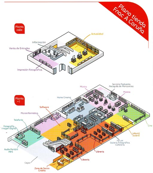 Plano da FNAC na Coruña