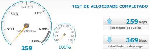 test de velocidade de R