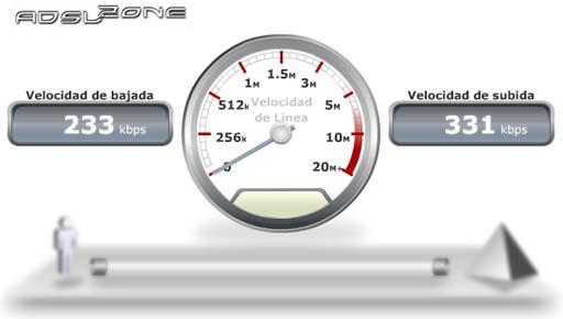 test de velocidade de Yoigo empregando a rede de Movistar