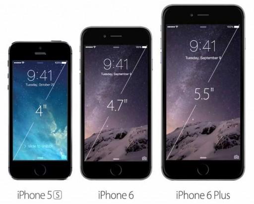comparativa de tamaños dos 3 últimos modelos de iPhone