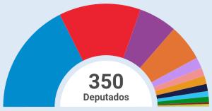 resultados_eleccions_xerais_2015_estado