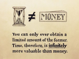 Time Does Not Equal Money