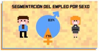 Libro_Blanco_segmentación_empleo