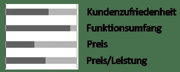 Marderschreck Test LAS 16262 Marderabwehrgerät mit Hochspannung und Ultraschall (1)