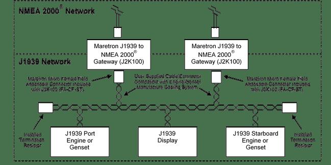 J2K100 User's Manual