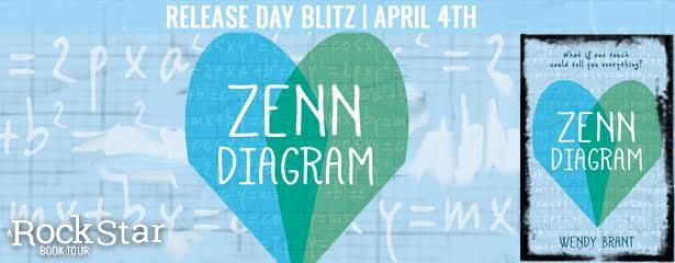 ZENN DIAGRAM  by: Wendy Brant