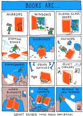 BooksAre-web
