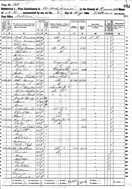 Micajah Cotton and Harriett Polk 1860