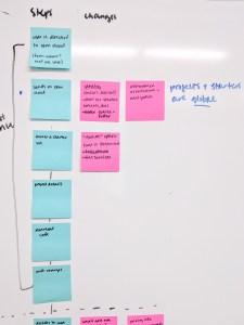 Dev Experience User Flow | Maria Burke UX Design