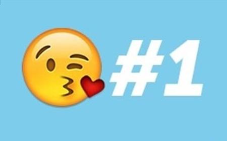 ¿Cuáles son los emoji más utilizados?