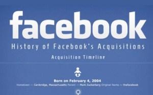 Las adquisiciones de Facebook