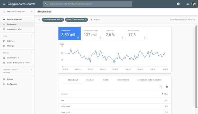 Así se ve la evolución de los clics obtenidos en Google Search Console | Maria en la red