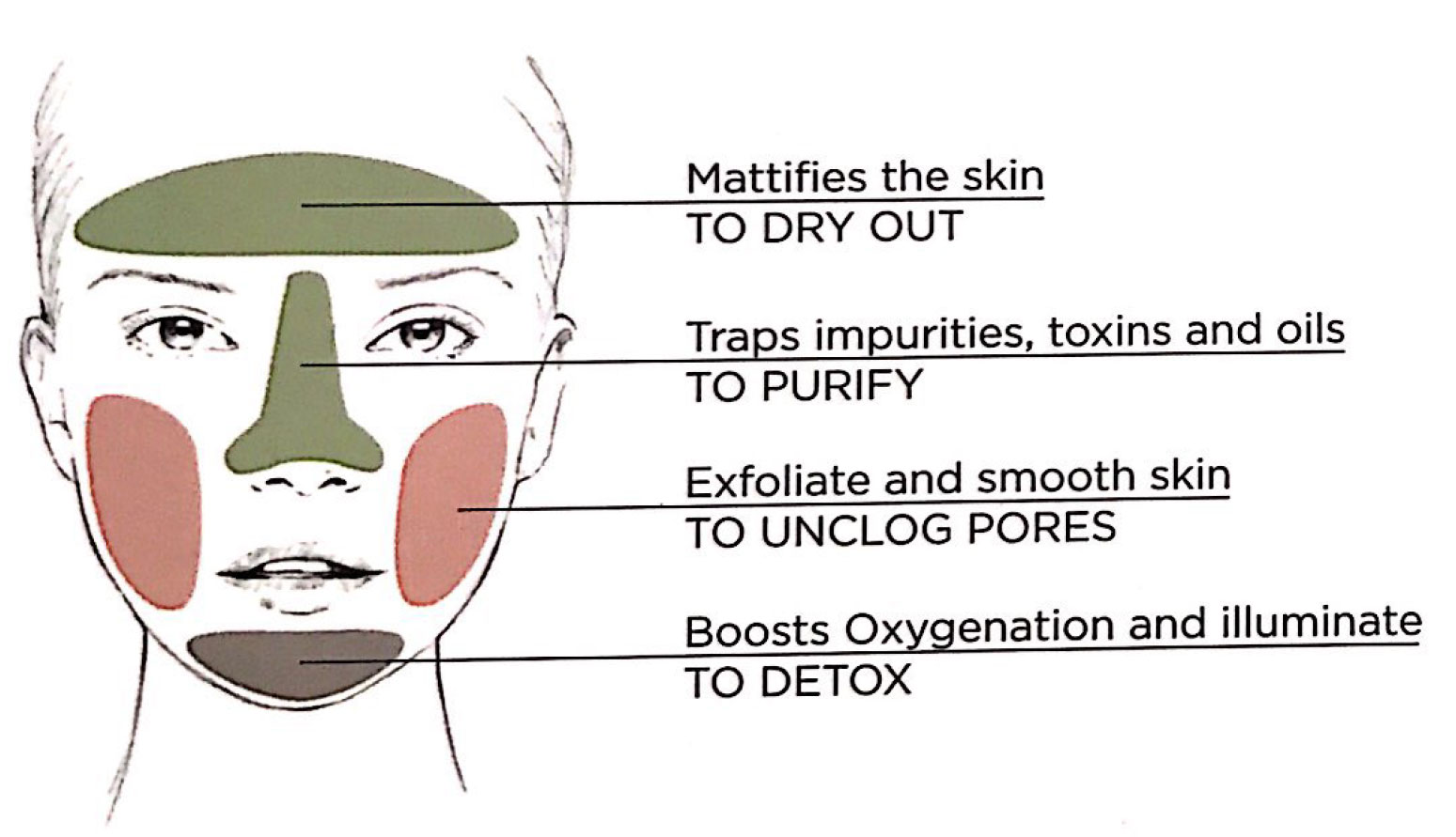 multimasking-techniques-loreal-after-party-pure-clay-mask-lebanon-beauty-maria-frangieh-blog
