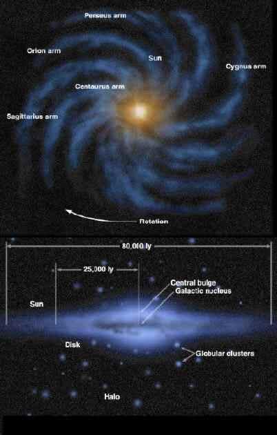 MS 408 : astronomia misteriosa (6/6)