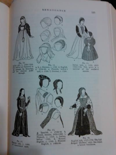 clothing of Renaissance
