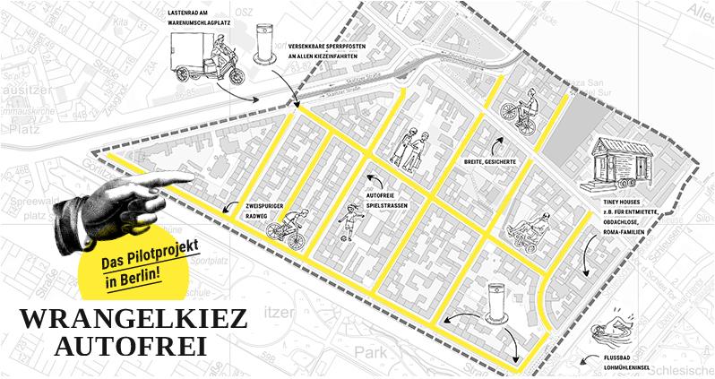 Autofreier Wrangelkiez Berlin