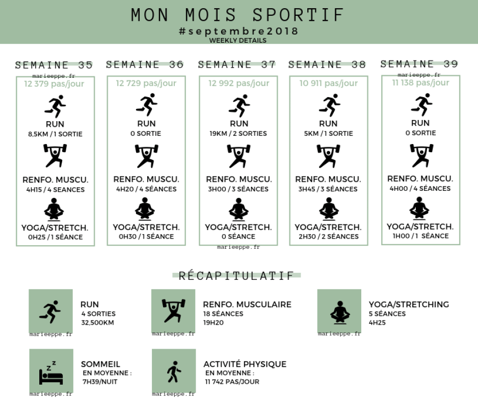 sport-mon-mois-sportif-course-a-pied-running-fitness-yoga