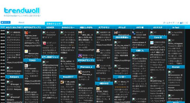 trendwallによる検索方法