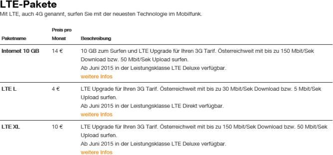 LTEZusatzpaketeSprache