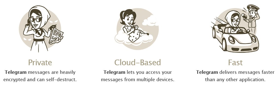 telegramfeatures
