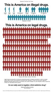 This is America on Drugs