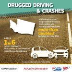 marijuana-impaired-driving-deaths-noon4-massachusetts