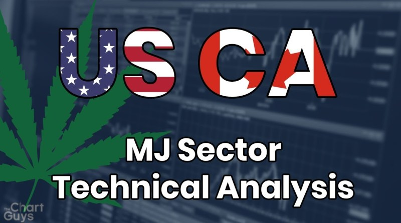 Marijuana Stocks Technical Analysis Chart 10/15/2019 by ChartGuys.com