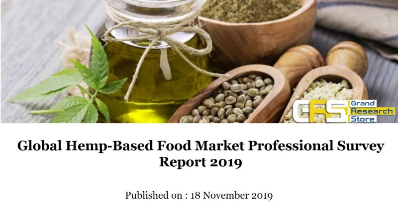 Global Hemp Based Food Market Professional Survey Report 2019