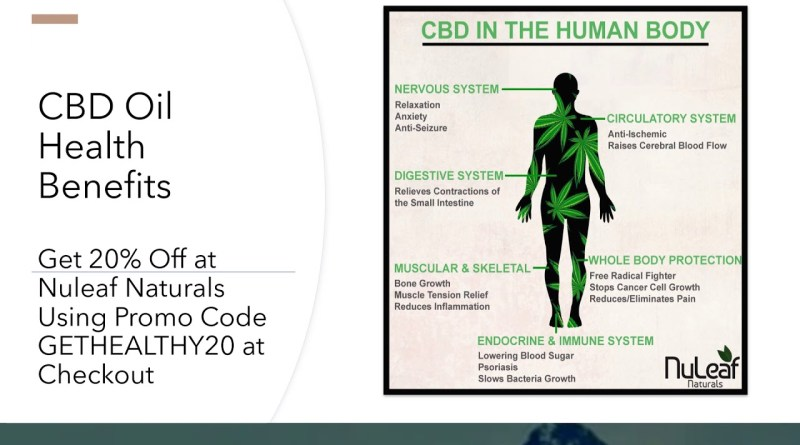 Nuleaf Naturals CBD Oil Health Benefits