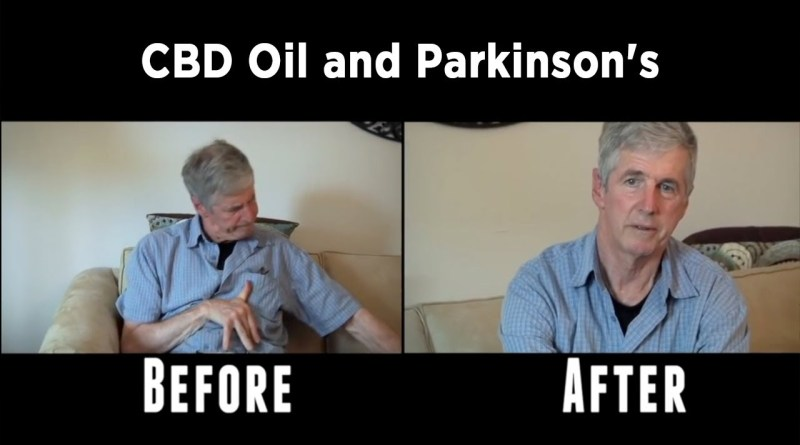 CBD Oil and Parkinson's Eng
