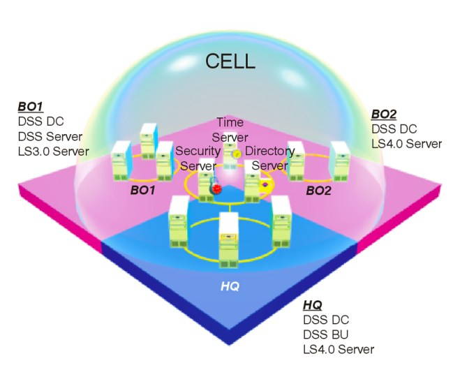 Dce Network 4