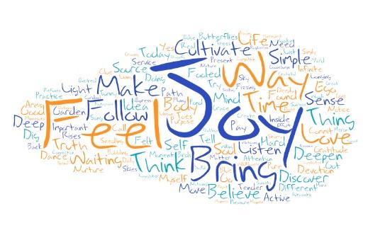 word_cloud_-_edit_-_tagul