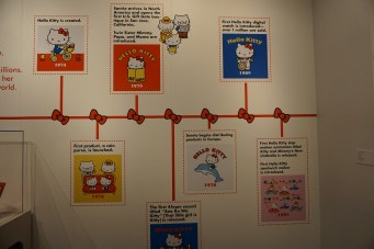 Pretty cool timeline spanning the years of Hello Kitty