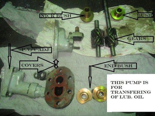 gear pump parts min e1554552692740